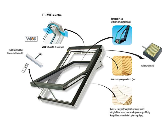 Elektro Pivot Çatı Pencereleri