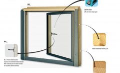 L Kombinasyonlu Çatı Penceresi