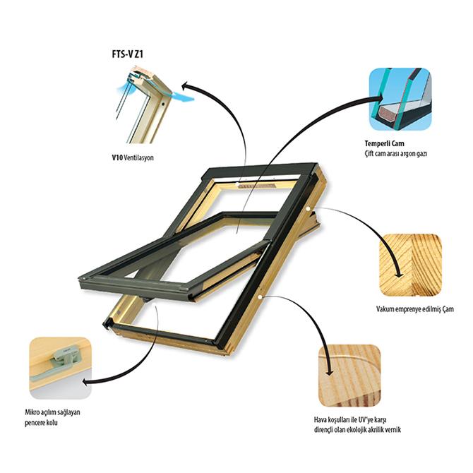 Fakro Standart Çatı Pencereleri