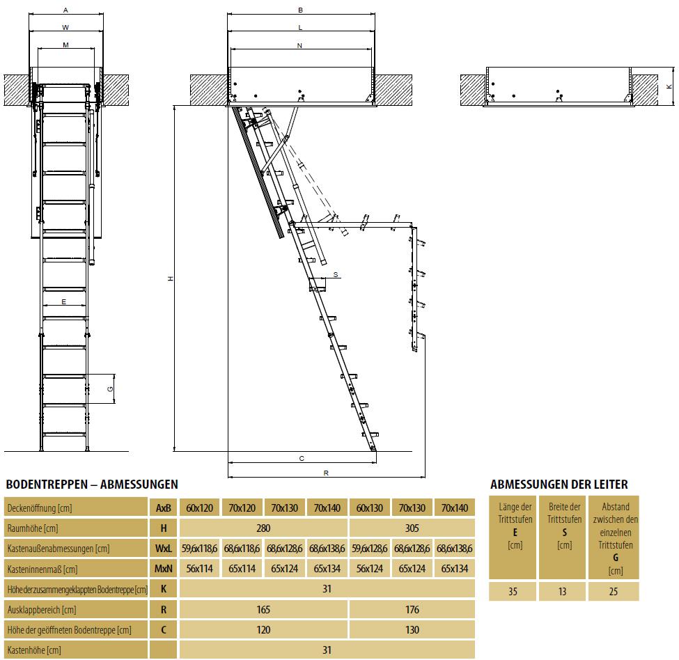 Metal-Çatı-Merdiveni-Ölcüleri